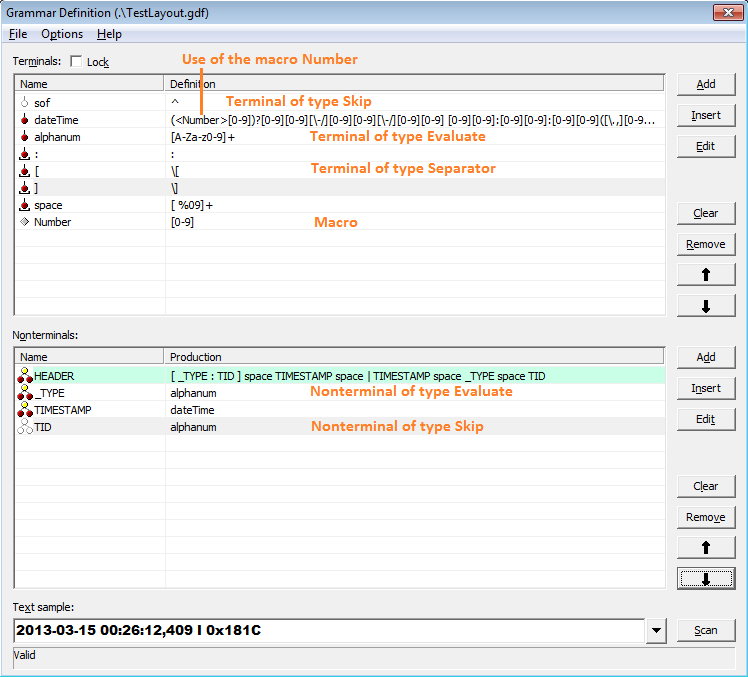 Notations used by the Grammar Definition dialog
